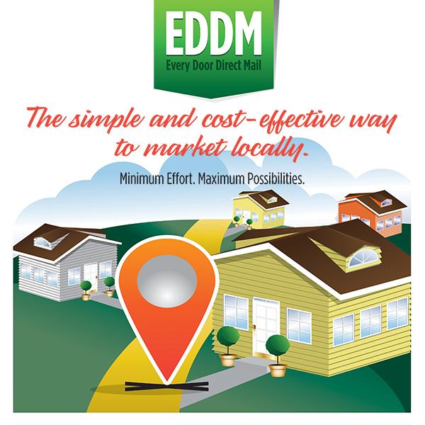 Every Door Direct Mail - EDDM Service